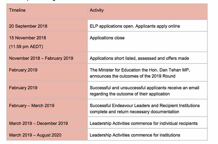 Endeavour Leadership Program Open for Nepalese Students - NepaliPage